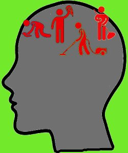 Gedankenhygiene