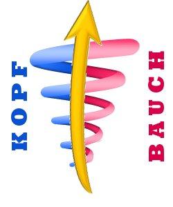 bauch-kopf-pumpe