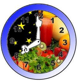 Ess- Uhr